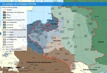 Les partages de la Pologne